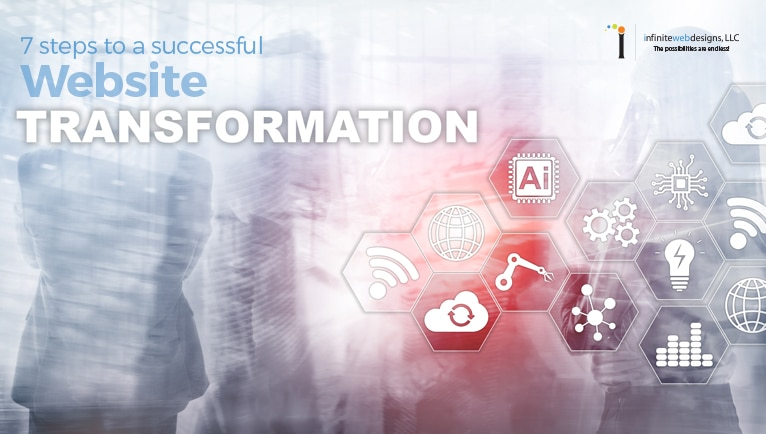 7 Steps to a Successful Website Transformation